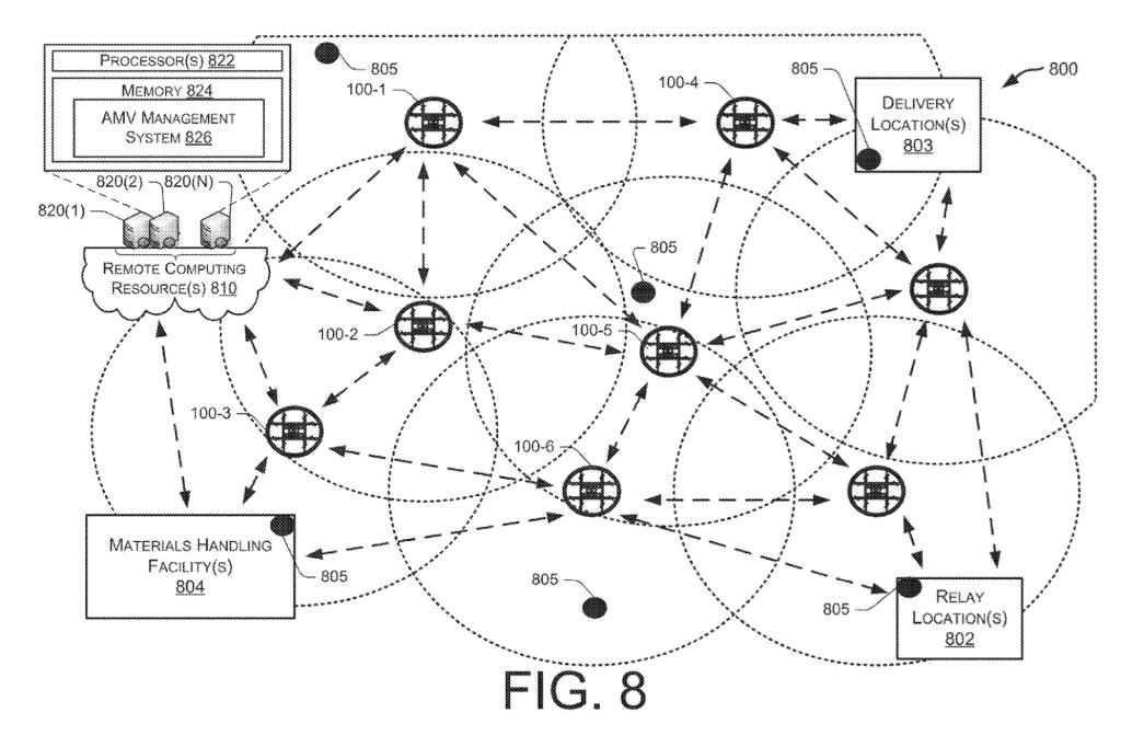 아마존 특허, 드론에 적용할 거리 측정 레이저 시스템