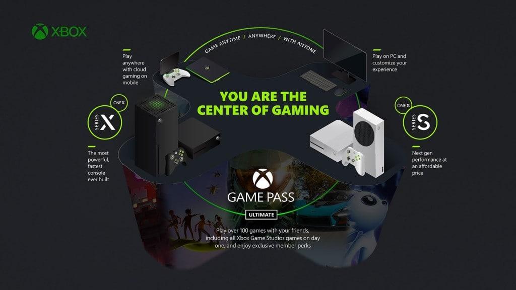 게임업계 넷플릭스가 되려는 마이크로소프트 게임 스트리밍 야망이 현실화되고 있다