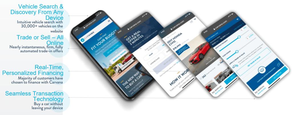 미국 온라인 중고차 플랫폼 카바나 앱 설명, Image from Carvana