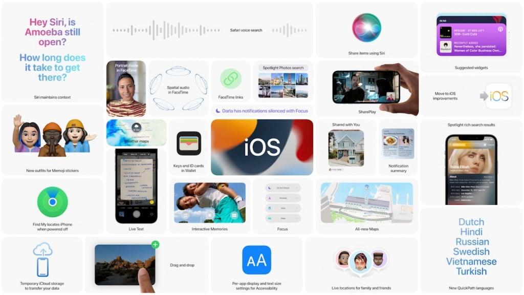 애플 세계 개발자 회의에서 발표된 iOS 15, wwdc 2021 maps ios 15 over rview