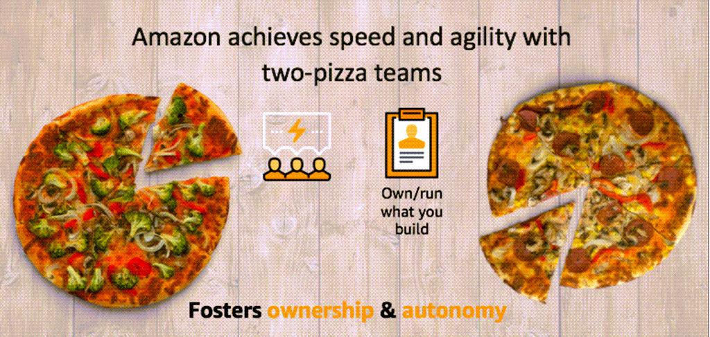 2-Pizza 팀(피자 2판을 나눠먹기 적절한 소규모 조직), Single-Threaded 리더(하나의 주요 목표에만 집중하는 리더)